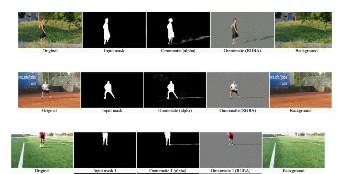 谷歌最新视频抠图术:  影子烟雾都能抠,还开源